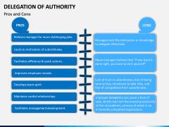 Delegation of Authority PPT slide 13
