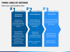 Three Lines of Defense PPT Slide 3