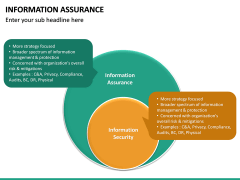 Information Assurance PPT slide 21