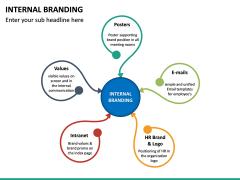 Internal Branding PPT Slide 17