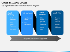Cross Selling Up Selling PPT Slide 2