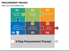 Procurement Process PPT Slide 21