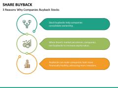 Share Buyback PPT Slide 14