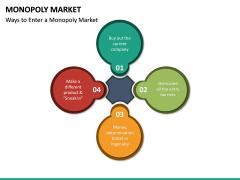 Monopoly Market PPT Slide 20