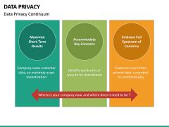 Data Privacy PPT Slide 15