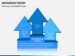 Mehrabian Theory PPT Slide 2