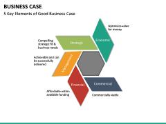 Business Case PPT slide 32