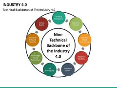 Industry 4.0 PPT Slide 22