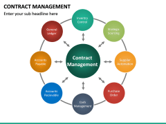 Contract management PPT slide 23