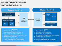 Onsite Offshore Model PPT Slide 17