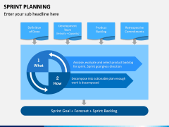 Sprint Planning PPT Slide 3