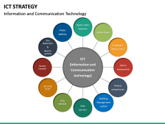 ICT Strategy PPT Slide 23