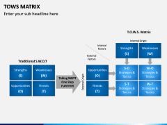 TOWS Matrix PPT Slide 5