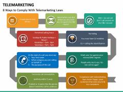 Tele Marketing PPT slide 18