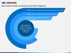 ABC Analysis PPT Slide 6