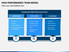High Performance Team Model PPT Slide 2
