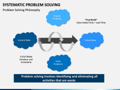 Systematic Problem Solving PPT Slide 10