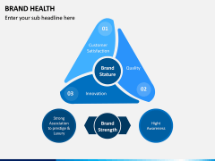 Brand Health PPT Slide 4