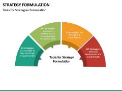 Strategy Formulation PPT slide 20