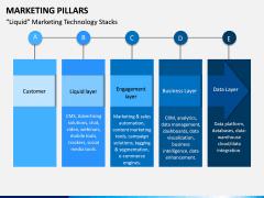 Marketing Pillars PPT Slide 3