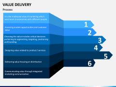 Value Delivery PPT Slide 6
