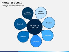 Project life cycle PPT slide 21