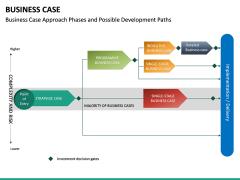 Business Case PPT slide 35