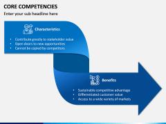 Core Competencies PPT Slide 10