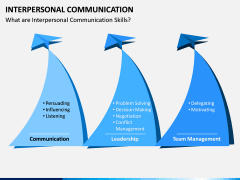 Interpersonal Communication PPT Slide 2