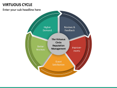Virtuous Cycle PPT Slide 18