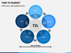 Time to Market PPT Slide 3