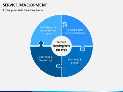Service Development PPT Slide 3