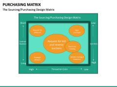 Purchasing Matrix PPT Slide 8