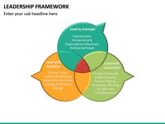 Leadership Framework PPT Slide 25