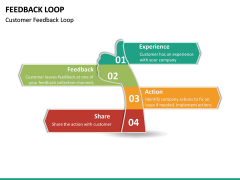 Feedback Loop PPT Slide 9