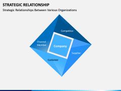 Strategic Relationship PPT Slide 10