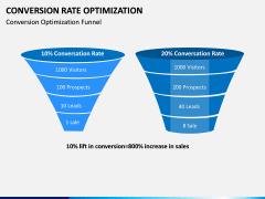 Conversion Rate Optimization PPT Slide 5
