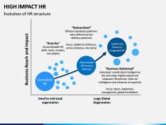 High Impact HR PPT Slide 4