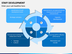 Staff Development PPT Slide 13