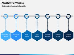 Accounts Payable PPT Slide 11