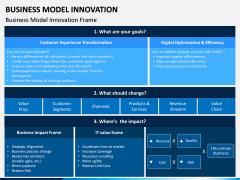 Business Model Innovation PPT Slide 16