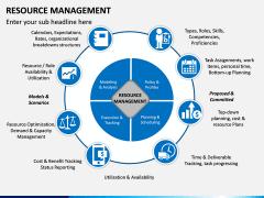 Resource Management PPT Slide 5