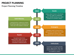 Project Planning PPT Slide 28