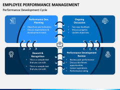 Employee Performance Management PPT Slide 4
