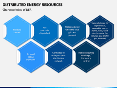 Distributed Energy Resources PPT Slide 6