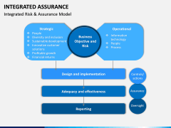 Integrated Assurance PPT Slide 10