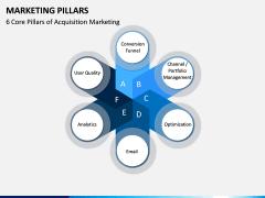 Marketing Pillars PPT Slide 5