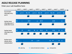 Agile Release Planning PPT Slide 6