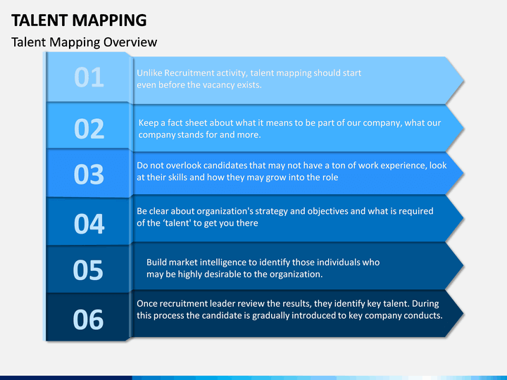 Talent Mapping Powerpoint Template