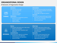 Organizational Design PPT Slide 6